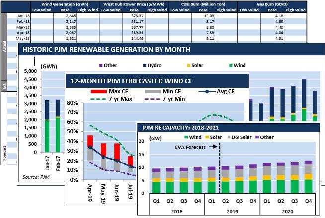 Sample of Energy Ventures Analysis Renewable Energy Outlook